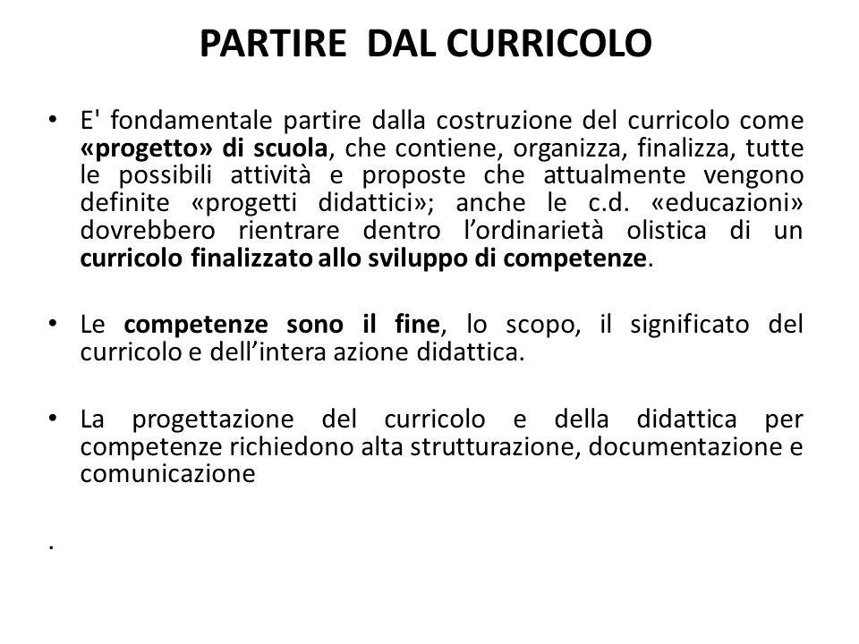 PARTIRE DAL CURRICOLO E fondamentale partire dalla costruzione del curricolo come «progetto» di scuola, che contiene, organizza, finalizza, tutte le possibili attività e proposte che attualmente vengono definite «progetti didattici»; anche le c.d.