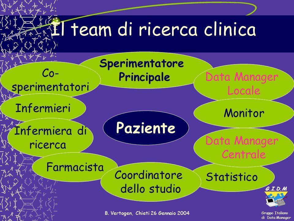 Gruppo Italiano di Data Manager G.I.D.M. B. Vertogen, Chieti 26 Gennaio 2004 Il team di ricerca clinica Paziente Sperimentatore Principale Co- sperime