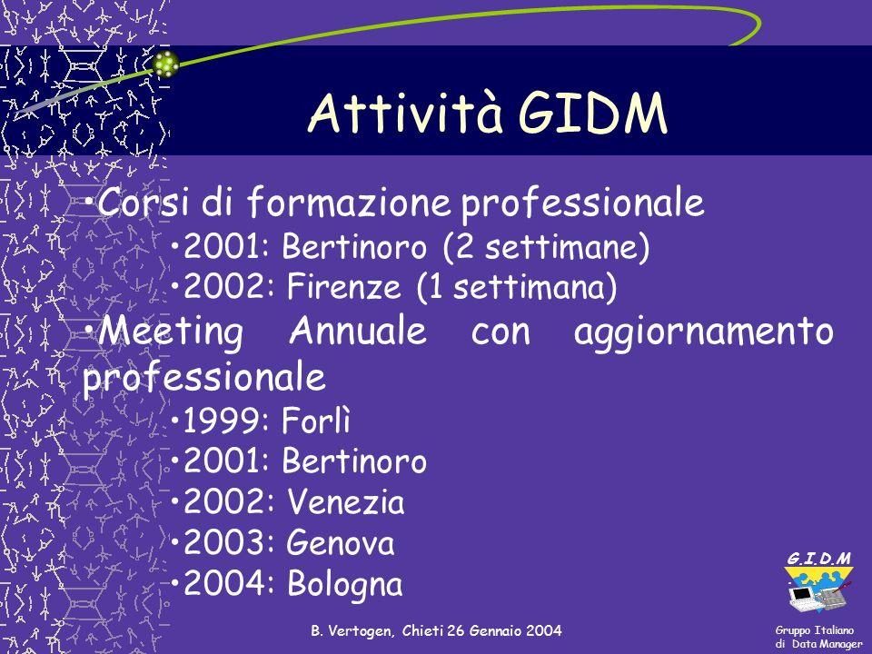 Gruppo Italiano di Data Manager G.I.D.M. B. Vertogen, Chieti 26 Gennaio 2004 Attività GIDM Corsi di formazione professionale 2001: Bertinoro (2 settim
