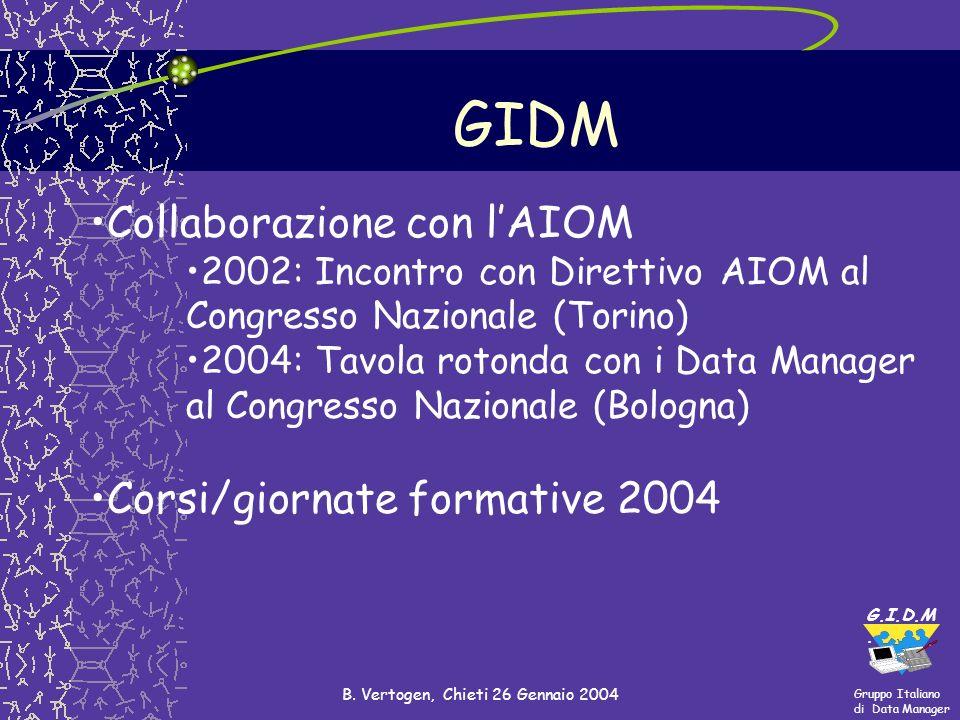 Gruppo Italiano di Data Manager G.I.D.M. B. Vertogen, Chieti 26 Gennaio 2004 GIDM Collaborazione con lAIOM 2002: Incontro con Direttivo AIOM al Congre