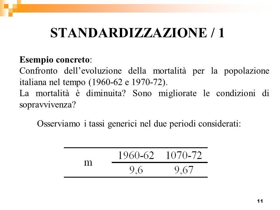 11 STANDARDIZZAZIONE / 1 Esempio concreto: Confronto dellevoluzione della mortalità per la popolazione italiana nel tempo (1960-62 e 1970-72). La mort