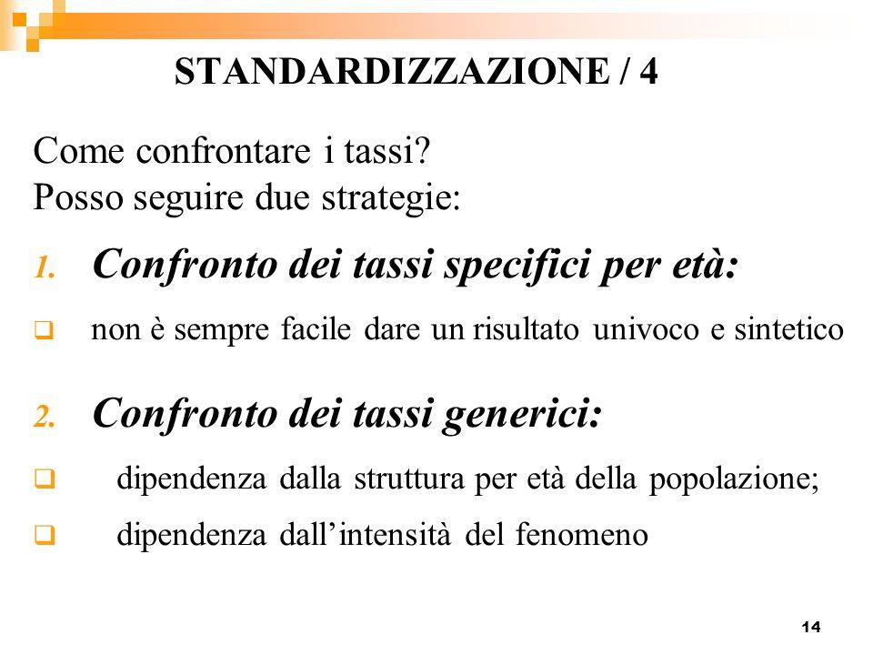 14 STANDARDIZZAZIONE / 4 Come confrontare i tassi? Posso seguire due strategie: 1. Confronto dei tassi specifici per età: non è sempre facile dare un