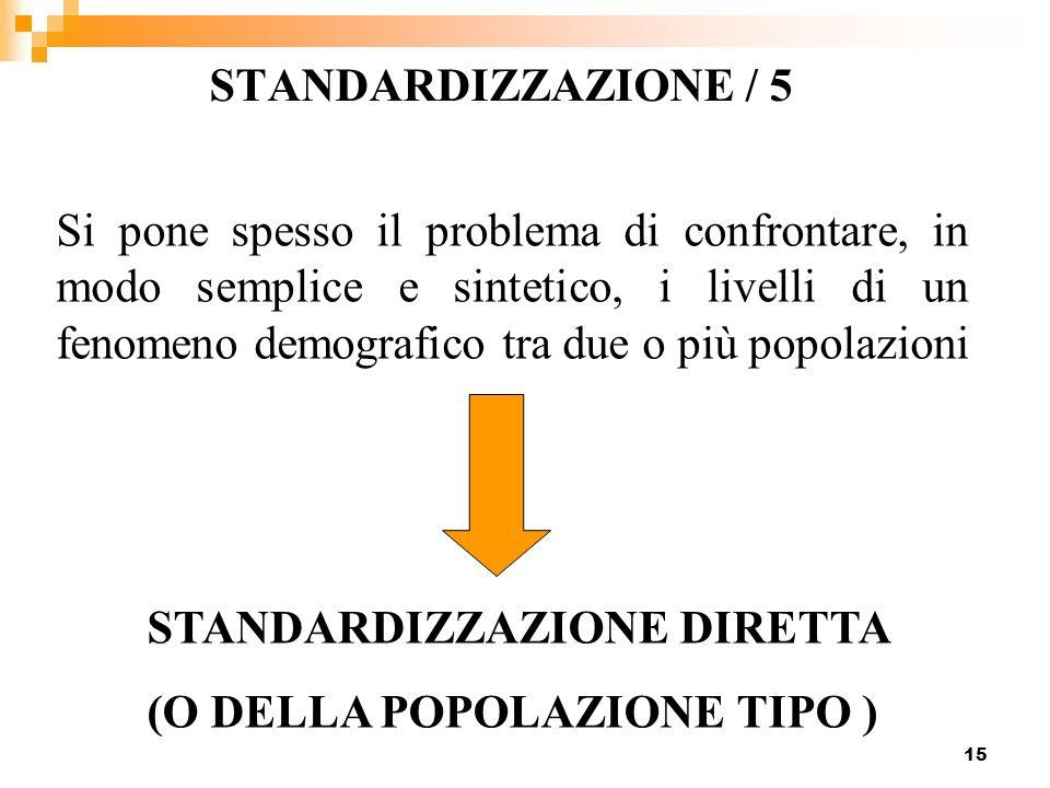 15 STANDARDIZZAZIONE / 5 STANDARDIZZAZIONE DIRETTA (O DELLA POPOLAZIONE TIPO ) Si pone spesso il problema di confrontare, in modo semplice e sintetico