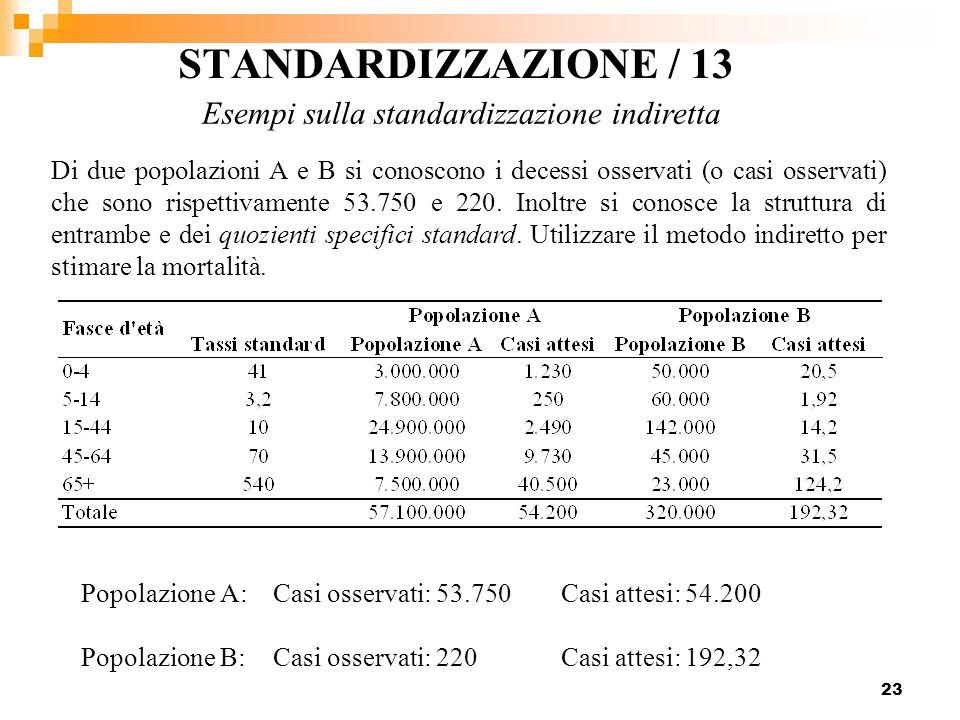 23 STANDARDIZZAZIONE / 13 Esempi sulla standardizzazione indiretta Di due popolazioni A e B si conoscono i decessi osservati (o casi osservati) che so
