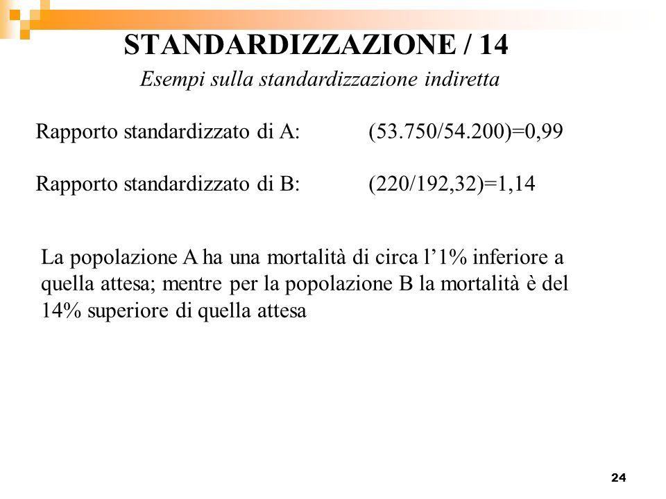 24 STANDARDIZZAZIONE / 14 Esempi sulla standardizzazione indiretta La popolazione A ha una mortalità di circa l1% inferiore a quella attesa; mentre pe