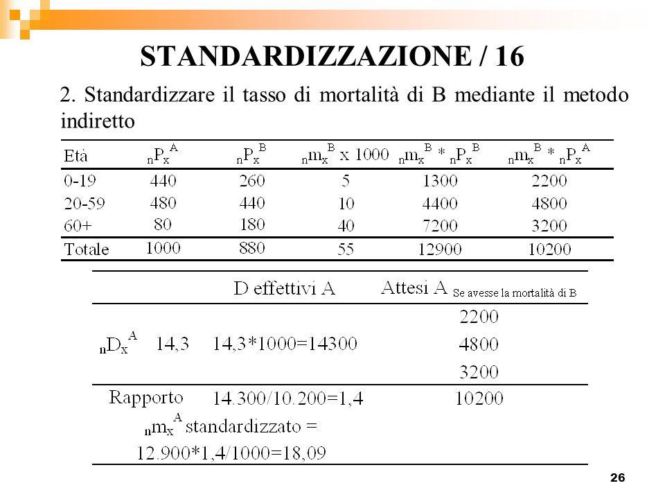 26 STANDARDIZZAZIONE / 16 2. Standardizzare il tasso di mortalità di B mediante il metodo indiretto