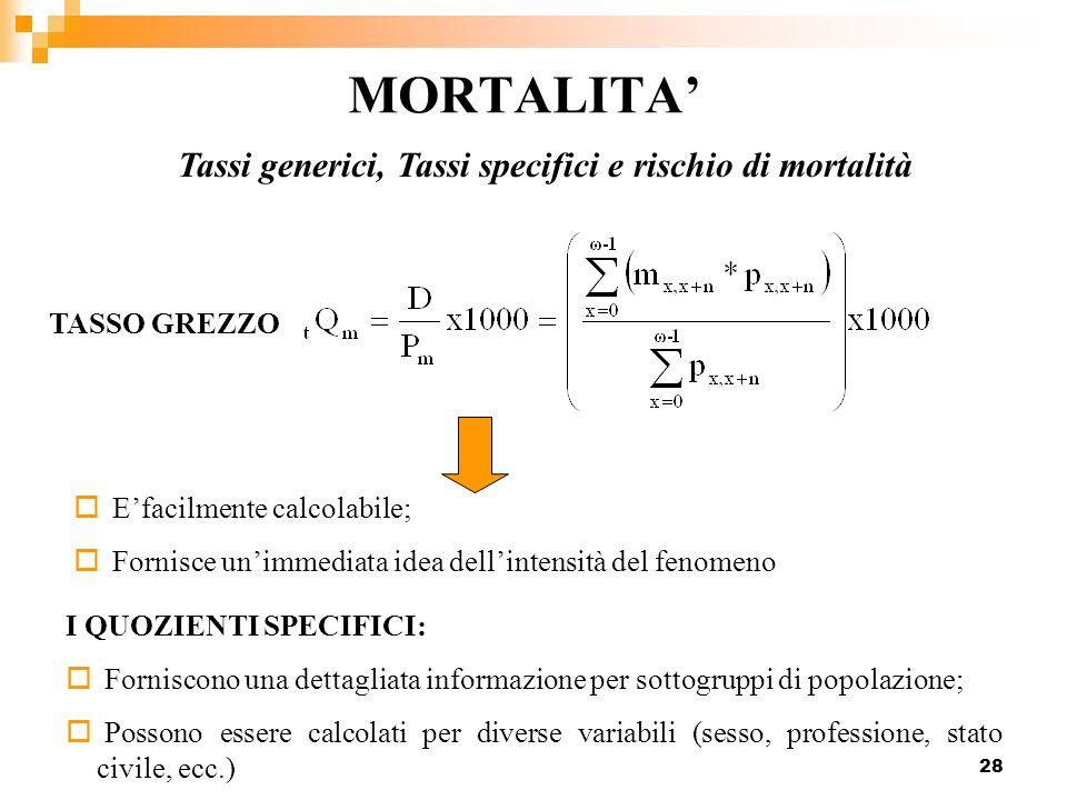 28 MORTALITA Tassi generici, Tassi specifici e rischio di mortalità Efacilmente calcolabile; Fornisce unimmediata idea dellintensità del fenomeno I QU