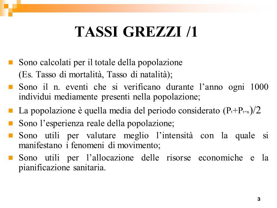 3 TASSI GREZZI /1 Sono calcolati per il totale della popolazione (Es. Tasso di mortalità, Tasso di natalità); Sono il n. eventi che si verificano dura