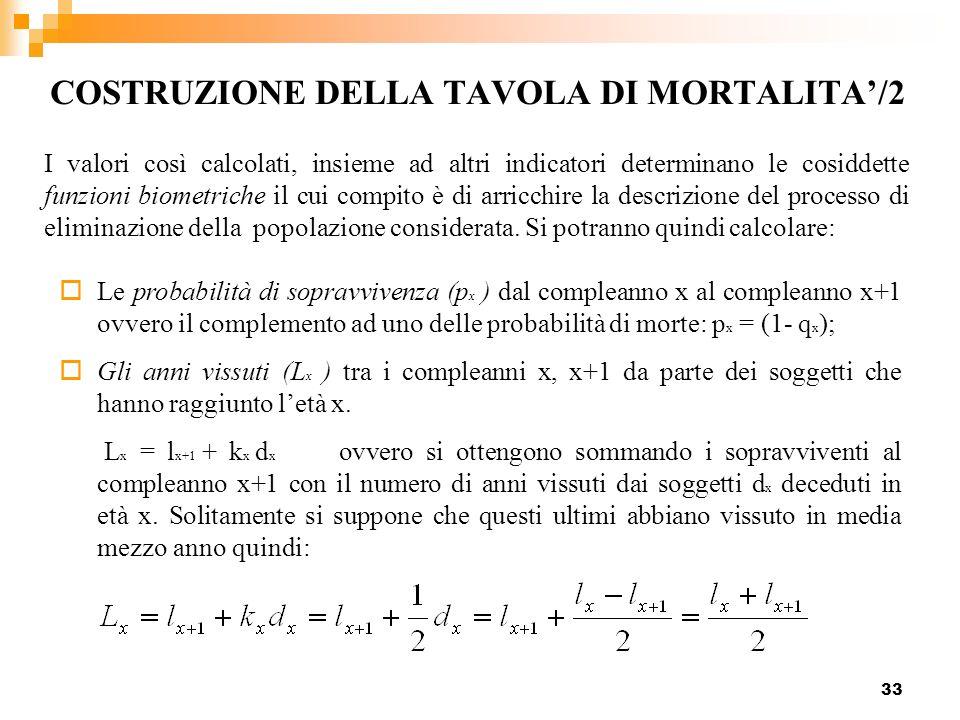 33 Le probabilità di sopravvivenza (p x ) dal compleanno x al compleanno x+1 ovvero il complemento ad uno delle probabilità di morte: p x = (1- q x );