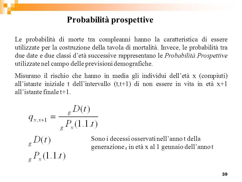39 Probabilità prospettive Le probabilità di morte tra compleanni hanno la caratteristica di essere utilizzate per la costruzione della tavola di mort