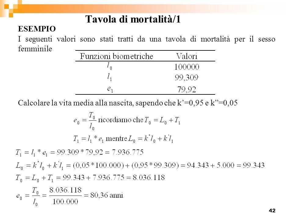 42 Tavola di mortalità/1 I seguenti valori sono stati tratti da una tavola di mortalità per il sesso femminile ESEMPIO Calcolare la vita media alla na