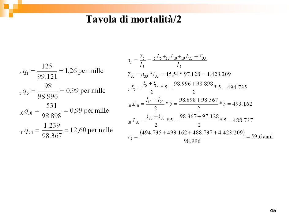 45 Tavola di mortalità/2