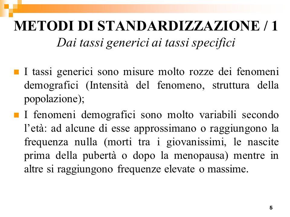 5 METODI DI STANDARDIZZAZIONE / 1 Dai tassi generici ai tassi specifici I tassi generici sono misure molto rozze dei fenomeni demografici (Intensità d