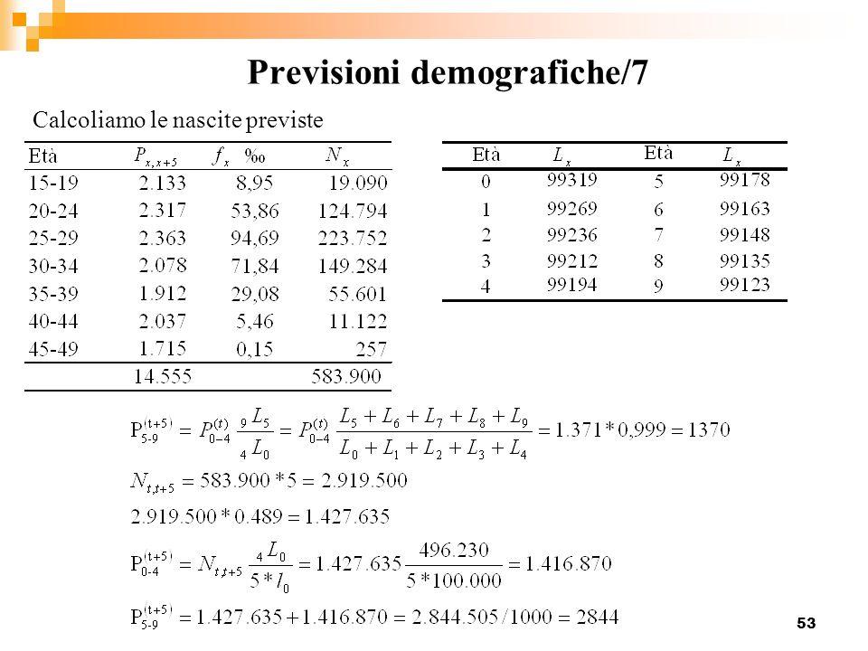 53 Previsioni demografiche/7 Calcoliamo le nascite previste