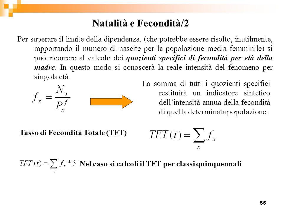 55 Natalità e Fecondità/2 Per superare il limite della dipendenza, (che potrebbe essere risolto, inutilmente, rapportando il numero di nascite per la