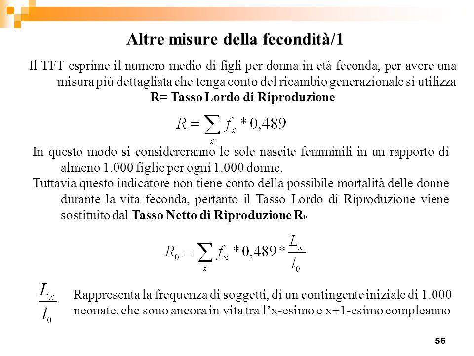 56 Altre misure della fecondità/1 Il TFT esprime il numero medio di figli per donna in età feconda, per avere una misura più dettagliata che tenga con