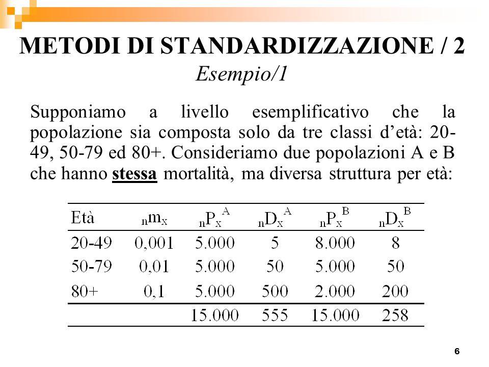 6 METODI DI STANDARDIZZAZIONE / 2 Esempio/1 Supponiamo a livello esemplificativo che la popolazione sia composta solo da tre classi detà: 20- 49, 50-7