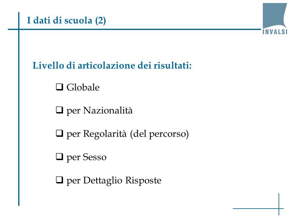 I dati di scuola (2) Globale per Nazionalità per Regolarità (del percorso) per Sesso per Dettaglio Risposte Livello di articolazione dei risultati: