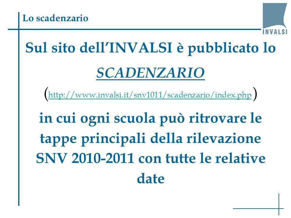 Lo scadenzario Sul sito dellINVALSI è pubblicato lo SCADENZARIO ( http://www.invalsi.it/snv1011/scadenzario/index.php ) http://www.invalsi.it/snv1011/scadenzario/index.php in cui ogni scuola può ritrovare le tappe principali della rilevazione SNV 2010-2011 con tutte le relative date