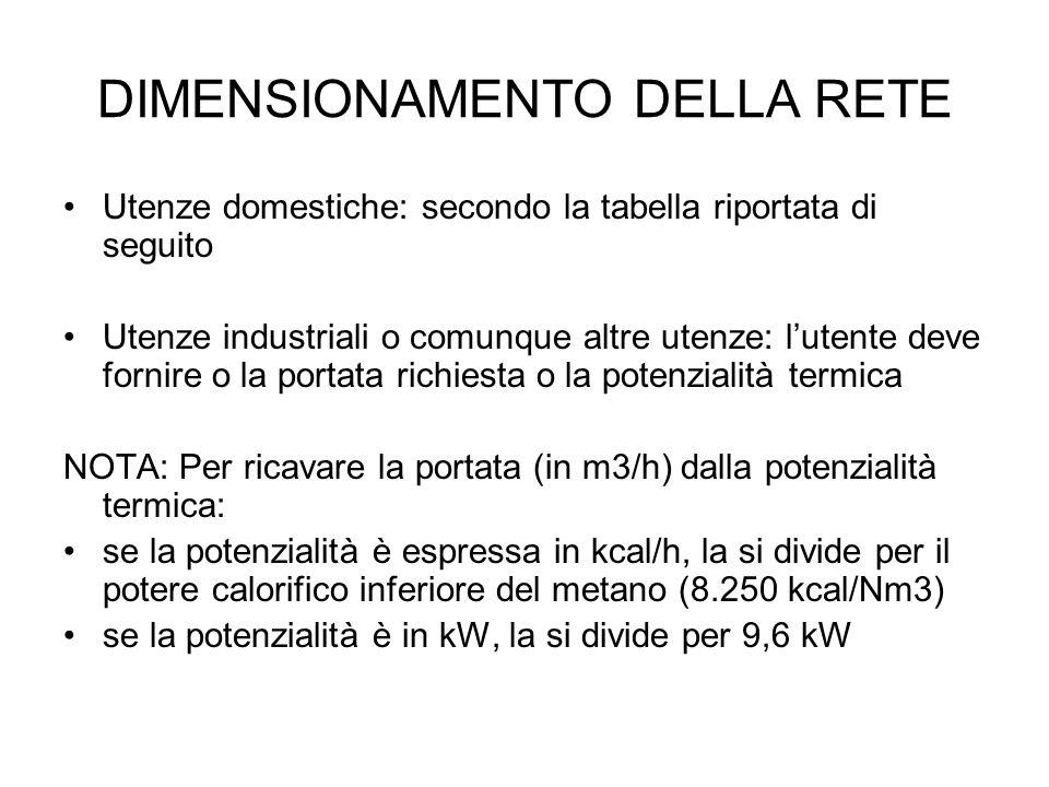 Utenze domestiche: secondo la tabella riportata di seguito Utenze industriali o comunque altre utenze: lutente deve fornire o la portata richiesta o l