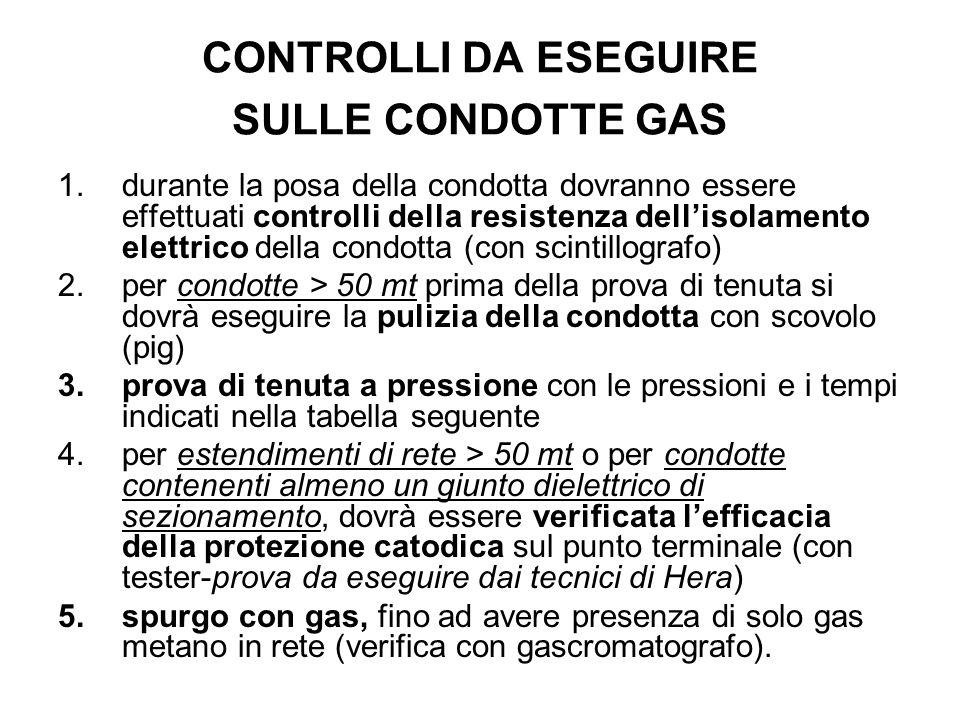 CONTROLLI DA ESEGUIRE SULLE CONDOTTE GAS 1.durante la posa della condotta dovranno essere effettuati controlli della resistenza dellisolamento elettri