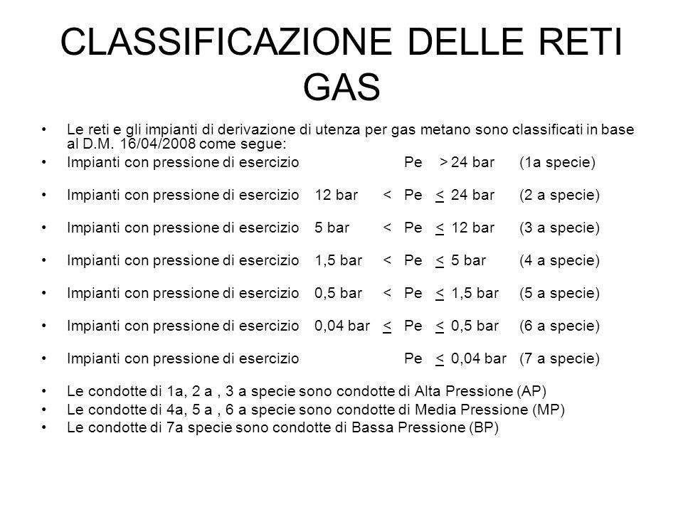 CLASSIFICAZIONE DELLE RETI GAS Le reti e gli impianti di derivazione di utenza per gas metano sono classificati in base al D.M. 16/04/2008 come segue: