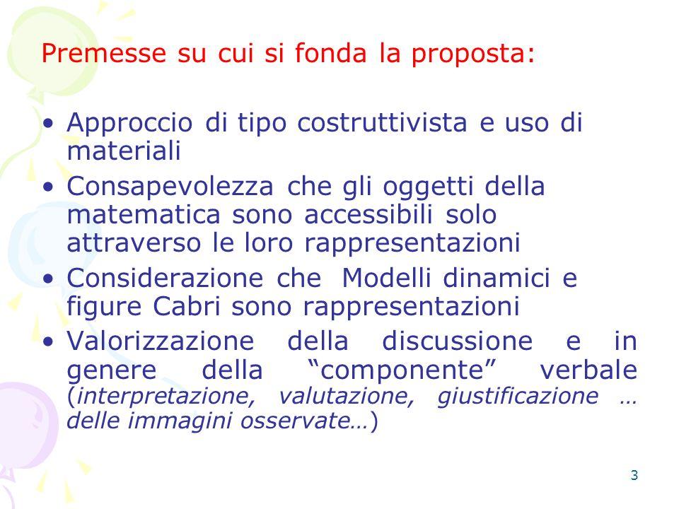 3 Premesse su cui si fonda la proposta: Approccio di tipo costruttivista e uso di materiali Consapevolezza che gli oggetti della matematica sono acces