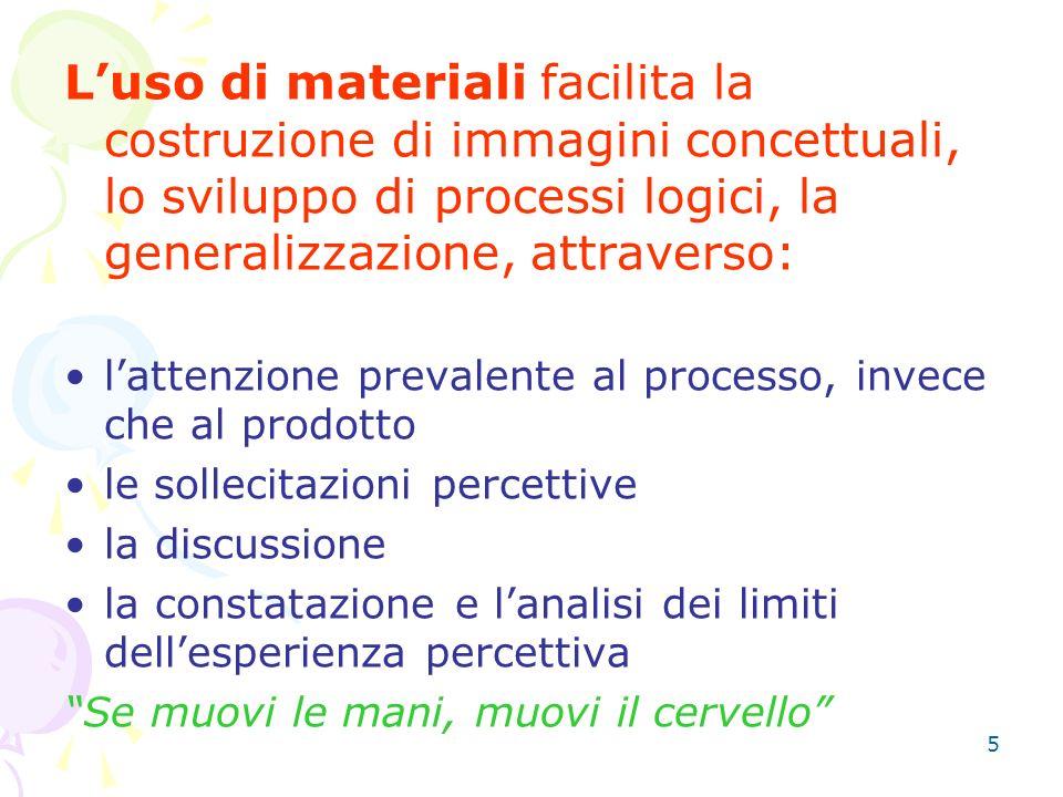 5 Luso di materiali facilita la costruzione di immagini concettuali, lo sviluppo di processi logici, la generalizzazione, attraverso: lattenzione prev