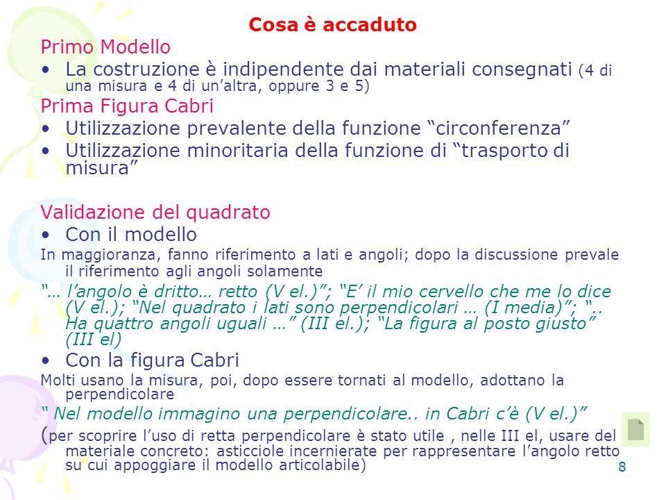 9 Secondo modello Costruzione corretta (..