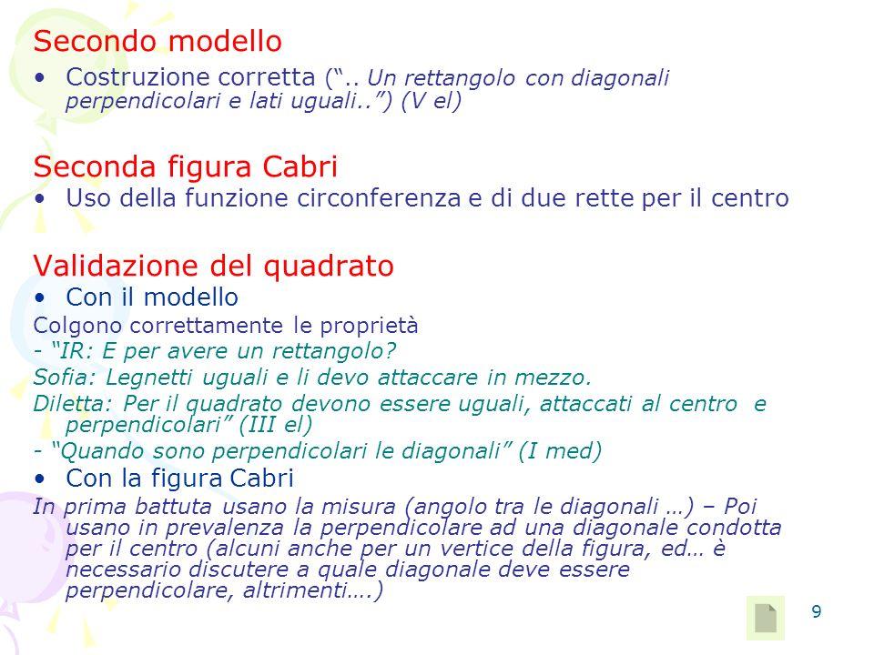 9 Secondo modello Costruzione corretta (.. Un rettangolo con diagonali perpendicolari e lati uguali..) (V el) Seconda figura Cabri Uso della funzione
