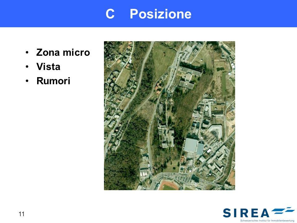C Posizione Zona micro Vista Rumori 11