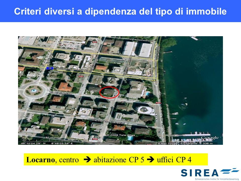 Criteri diversi a dipendenza del tipo di immobile Locarno, centro abitazione CP 5 uffici CP 4