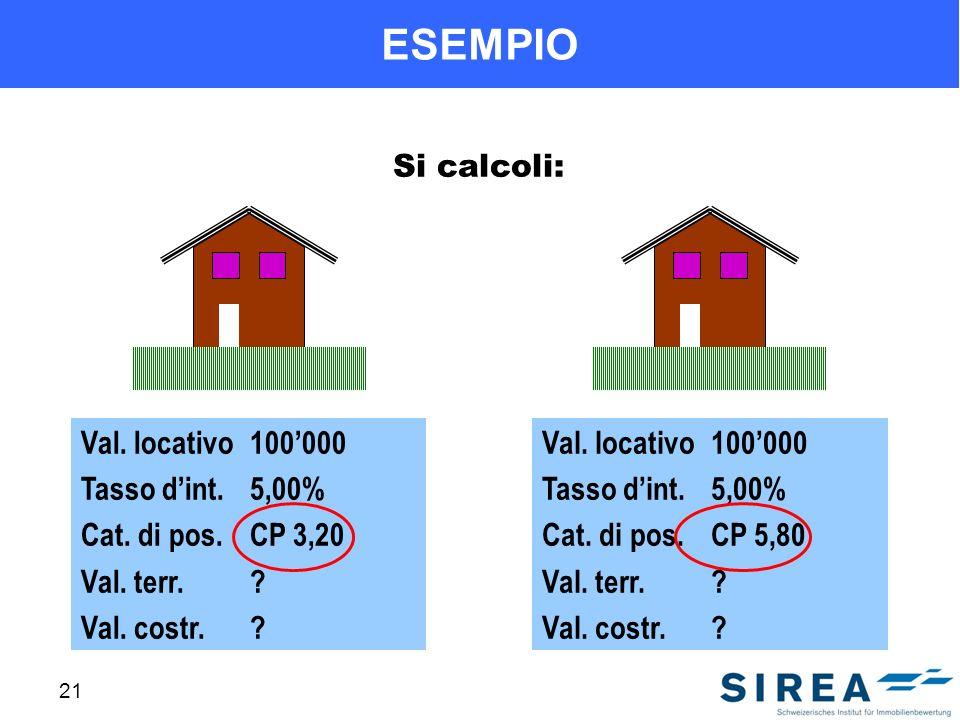 21 ESEMPIO Si calcoli: Val.locativo100000 Tasso dint.5,00% Cat.