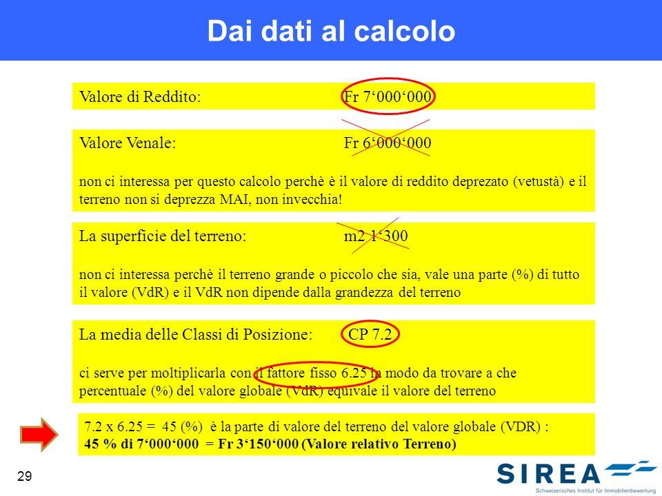Dai dati al calcolo 29 Valore di Reddito:Fr 7000000 Valore Venale:Fr 6000000 non ci interessa per questo calcolo perchè è il valore di reddito depreza
