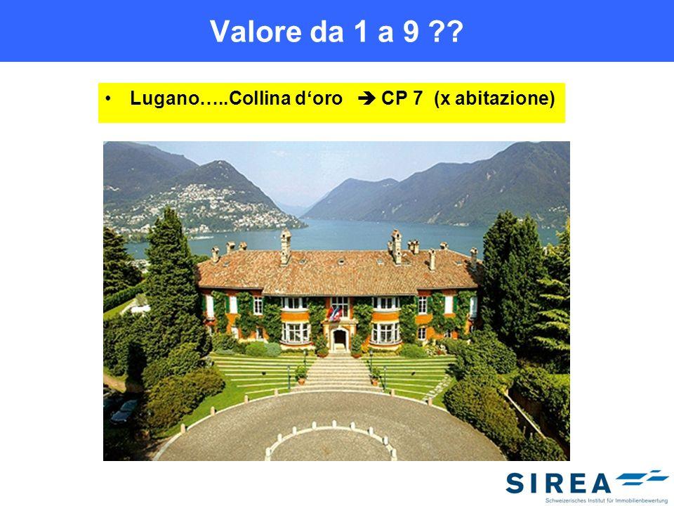 Valore da 1 a 9 ?? Lugano…..Collina doro CP 7 (x abitazione)