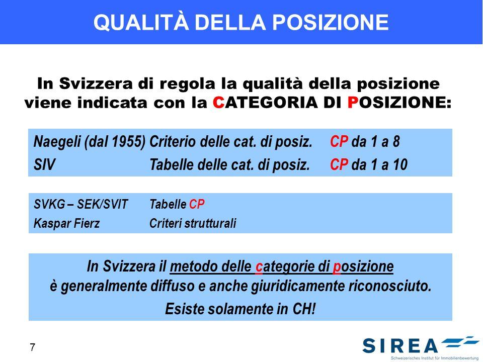 7 QUALITÀ DELLA POSIZIONE In Svizzera di regola la qualità della posizione viene indicata con la CATEGORIA DI POSIZIONE: Naegeli (dal 1955)Criterio delle cat.
