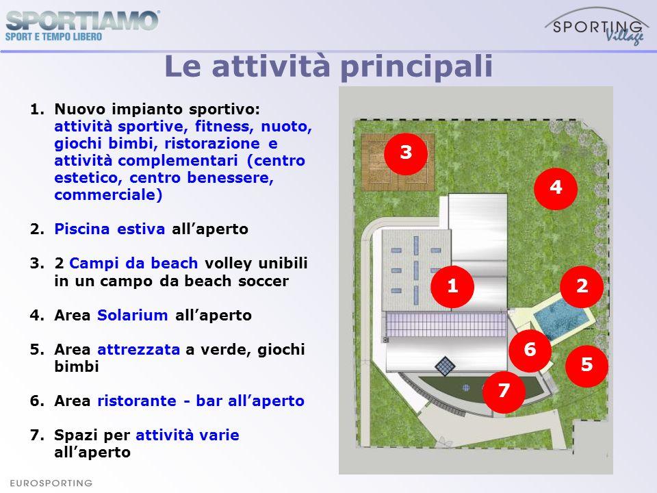 1.Nuovo impianto sportivo: attività sportive, fitness, nuoto, giochi bimbi, ristorazione e attività complementari (centro estetico, centro benessere,
