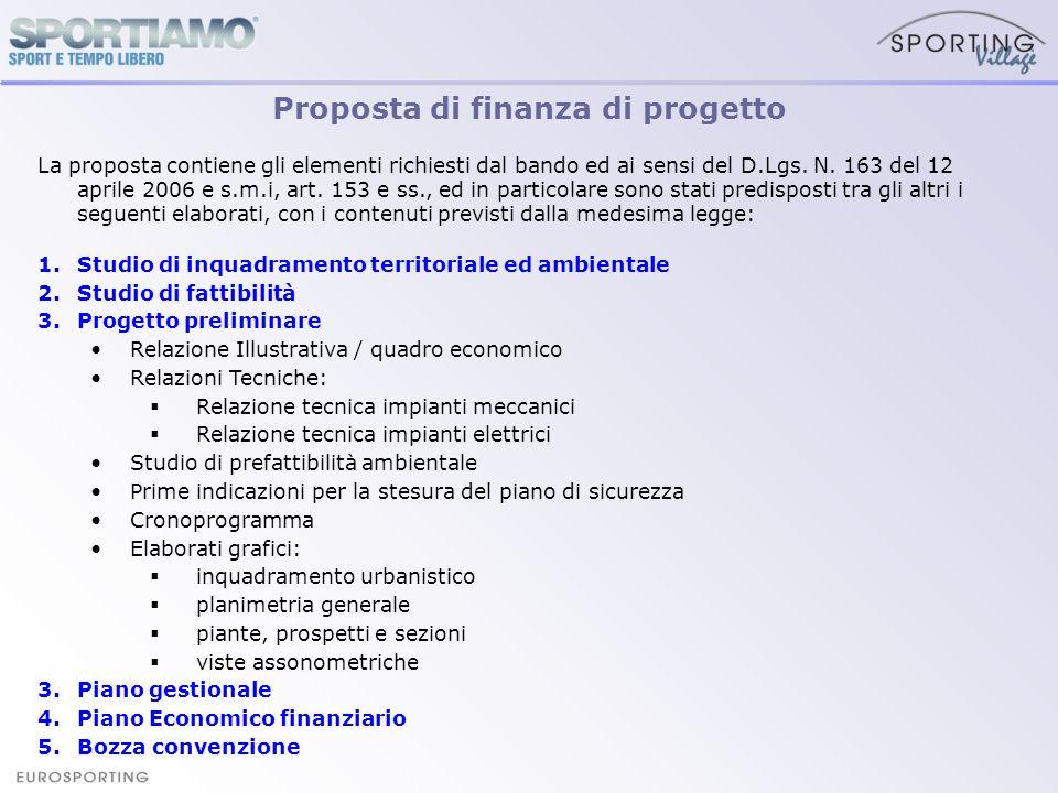 La proposta contiene gli elementi richiesti dal bando ed ai sensi del D.Lgs. N. 163 del 12 aprile 2006 e s.m.i, art. 153 e ss., ed in particolare sono