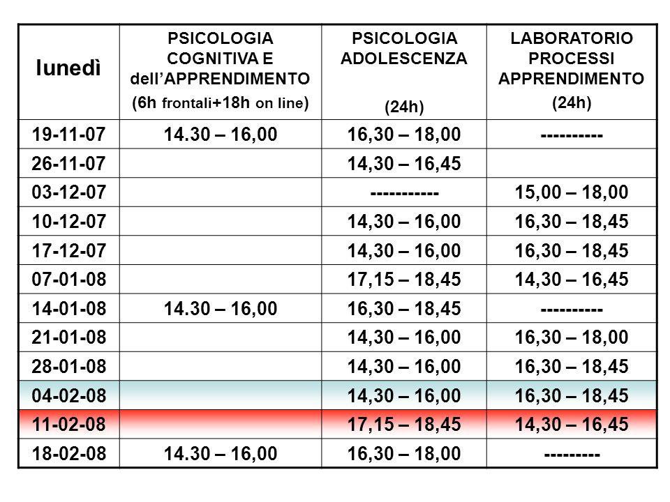 lunedì PSICOLOGIA COGNITIVA E dellAPPRENDIMENTO (6h frontali +18h on line ) PSICOLOGIA ADOLESCENZA (24h) LABORATORIO PROCESSI APPRENDIMENTO (24h) 19-1