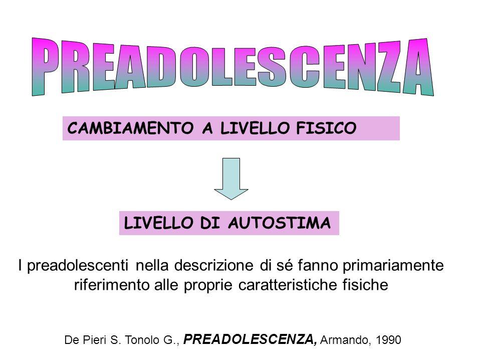 LIVELLO DI AUTOSTIMA CAMBIAMENTO A LIVELLO FISICO De Pieri S. Tonolo G., PREADOLESCENZA, Armando, 1990 I preadolescenti nella descrizione di sé fanno