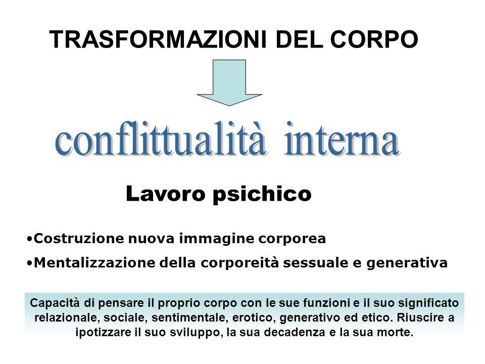 TRASFORMAZIONI DEL CORPO Lavoro psichico Costruzione nuova immagine corporea Mentalizzazione della corporeità sessuale e generativa Capacità di pensar