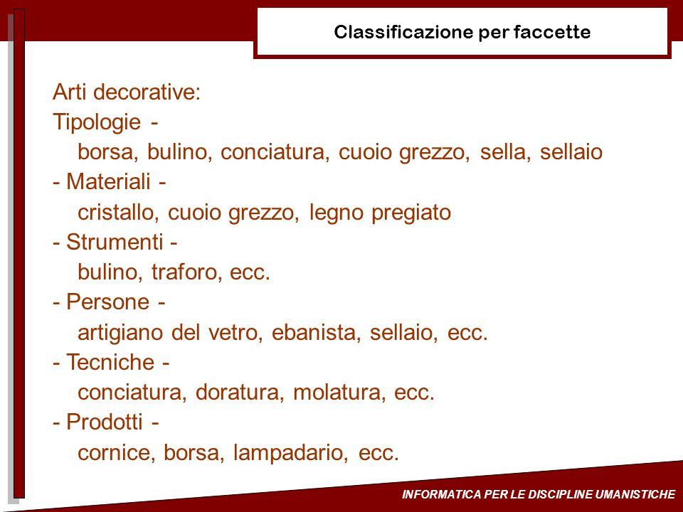 INFORMATICA PER LE DISCIPLINE UMANISTICHE Classificazione per faccette Arti decorative: Tipologie - borsa, bulino, conciatura, cuoio grezzo, sella, se