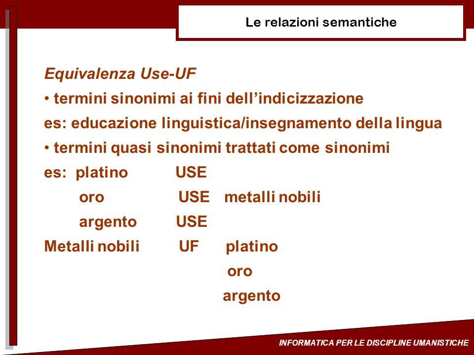 INFORMATICA PER LE DISCIPLINE UMANISTICHE Le relazioni semantiche Equivalenza Use-UF termini sinonimi ai fini dellindicizzazione es: educazione lingui