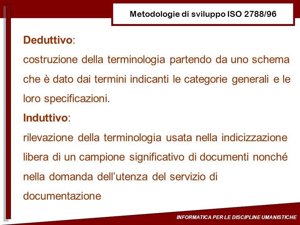 INFORMATICA PER LE DISCIPLINE UMANISTICHE Metodologie di sviluppo ISO 2788/96 Deduttivo: costruzione della terminologia partendo da uno schema che è d