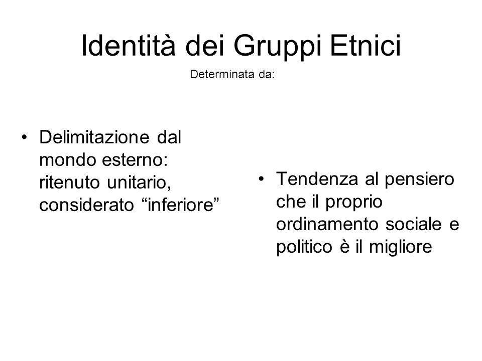 Identità dei Gruppi Etnici Delimitazione dal mondo esterno: ritenuto unitario, considerato inferiore Tendenza al pensiero che il proprio ordinamento s
