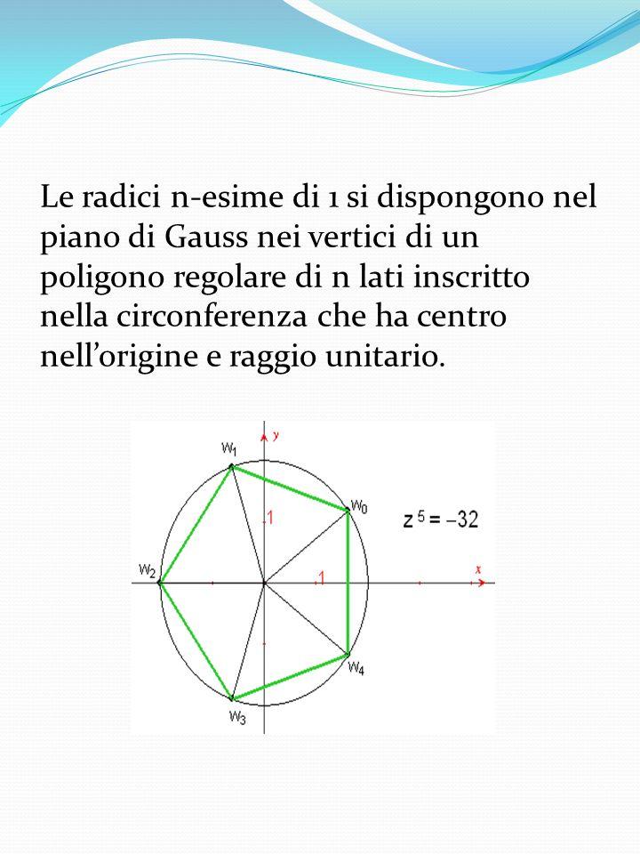 Le radici n-esime di 1 si dispongono nel piano di Gauss nei vertici di un poligono regolare di n lati inscritto nella circonferenza che ha centro nell