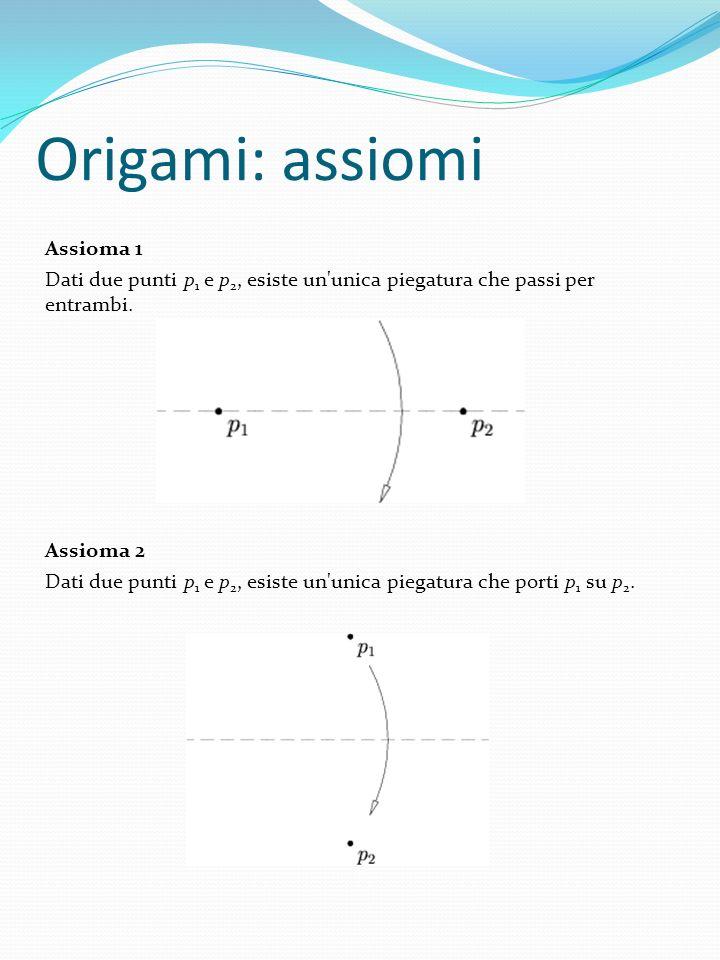 Origami: assiomi Assioma 1 Dati due punti p 1 e p 2, esiste un'unica piegatura che passi per entrambi. Assioma 2 Dati due punti p 1 e p 2, esiste un'u