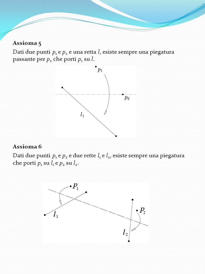 Assioma 5 Dati due punti p 1 e p 2 e una retta l, esiste sempre una piegatura passante per p 2 che porti p 1 su l. Assioma 6 Dati due punti p 1 e p 2
