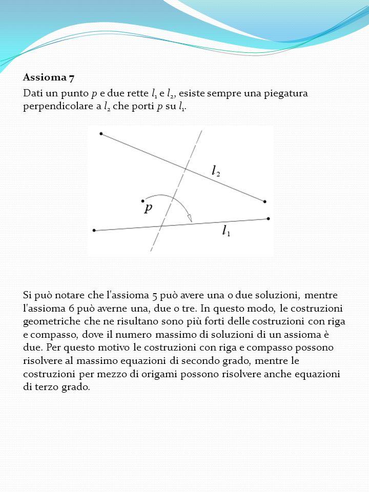 Assioma 7 Dati un punto p e due rette l 1 e l 2, esiste sempre una piegatura perpendicolare a l 2 che porti p su l 1. Si può notare che l'assioma 5 pu