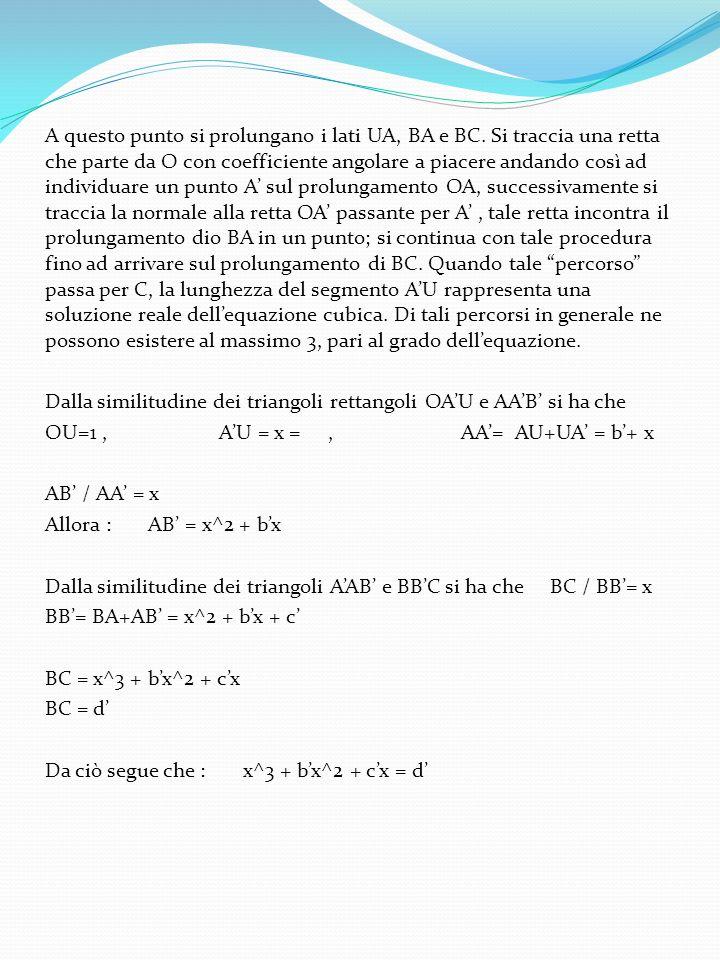 A questo punto si prolungano i lati UA, BA e BC. Si traccia una retta che parte da O con coefficiente angolare a piacere andando così ad individuare u